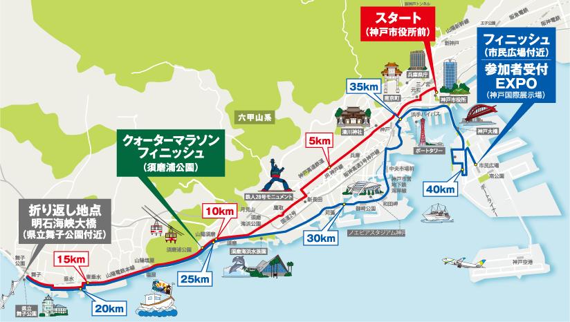 いよいよ明日が本番!!神戸マラソン開催されます!!
